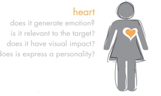Tuesday Tip of the Week #6 – Aim for Your Customers' Head and Heart